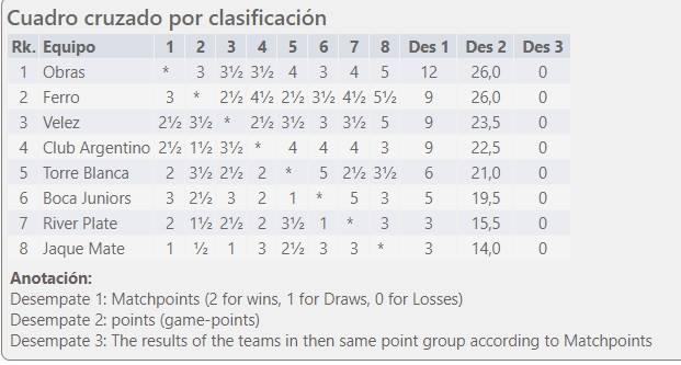 tabla final de posiciones metro x equipos 2017.jpg