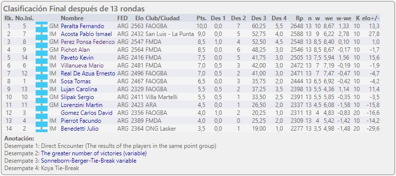 tabla final Argentino 2018.jpg