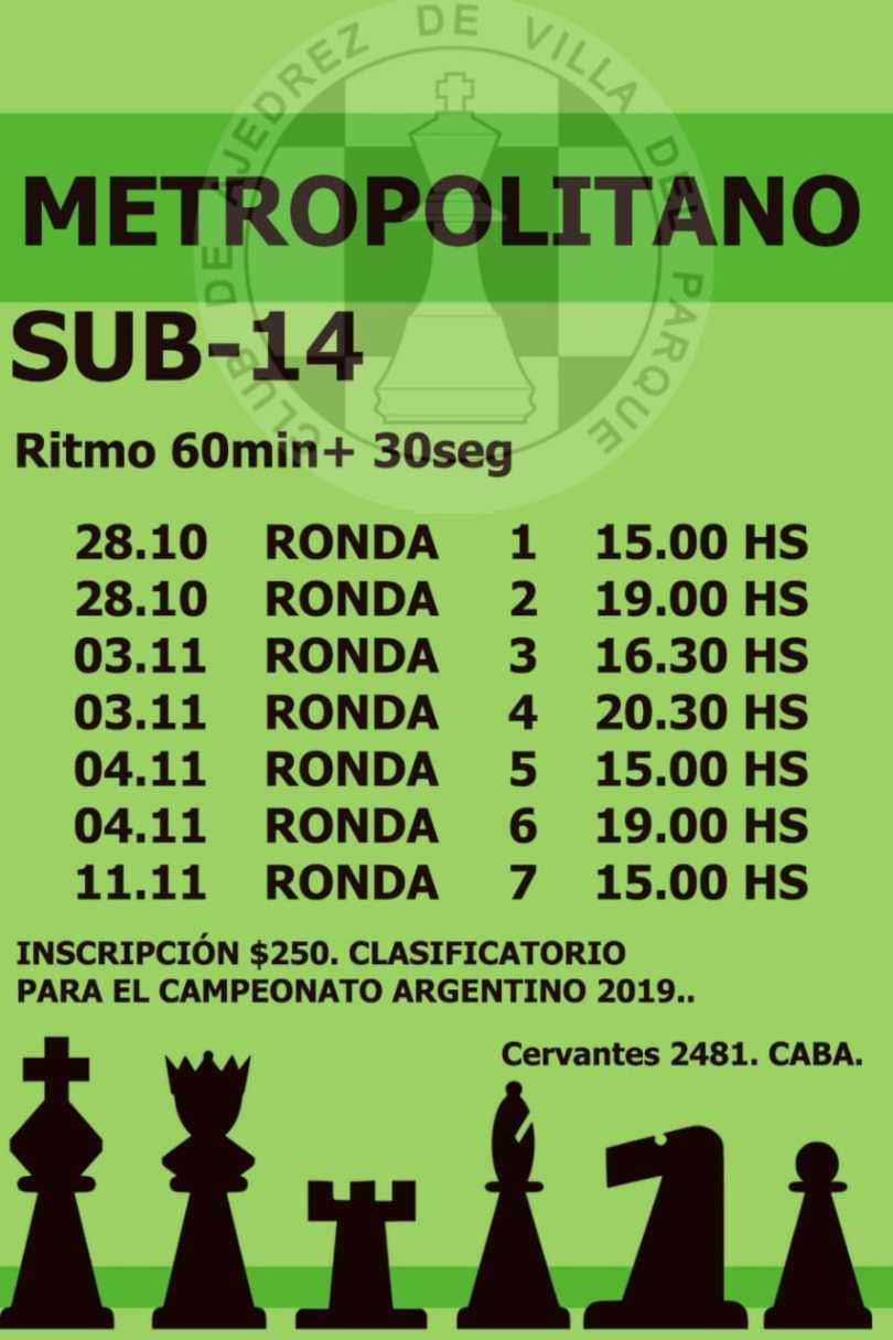 metro sub14 villa del parque